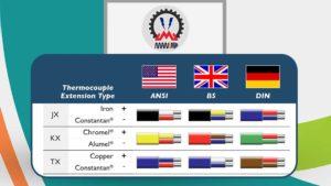 استانداردهای جهانی کابل ترموکوپل