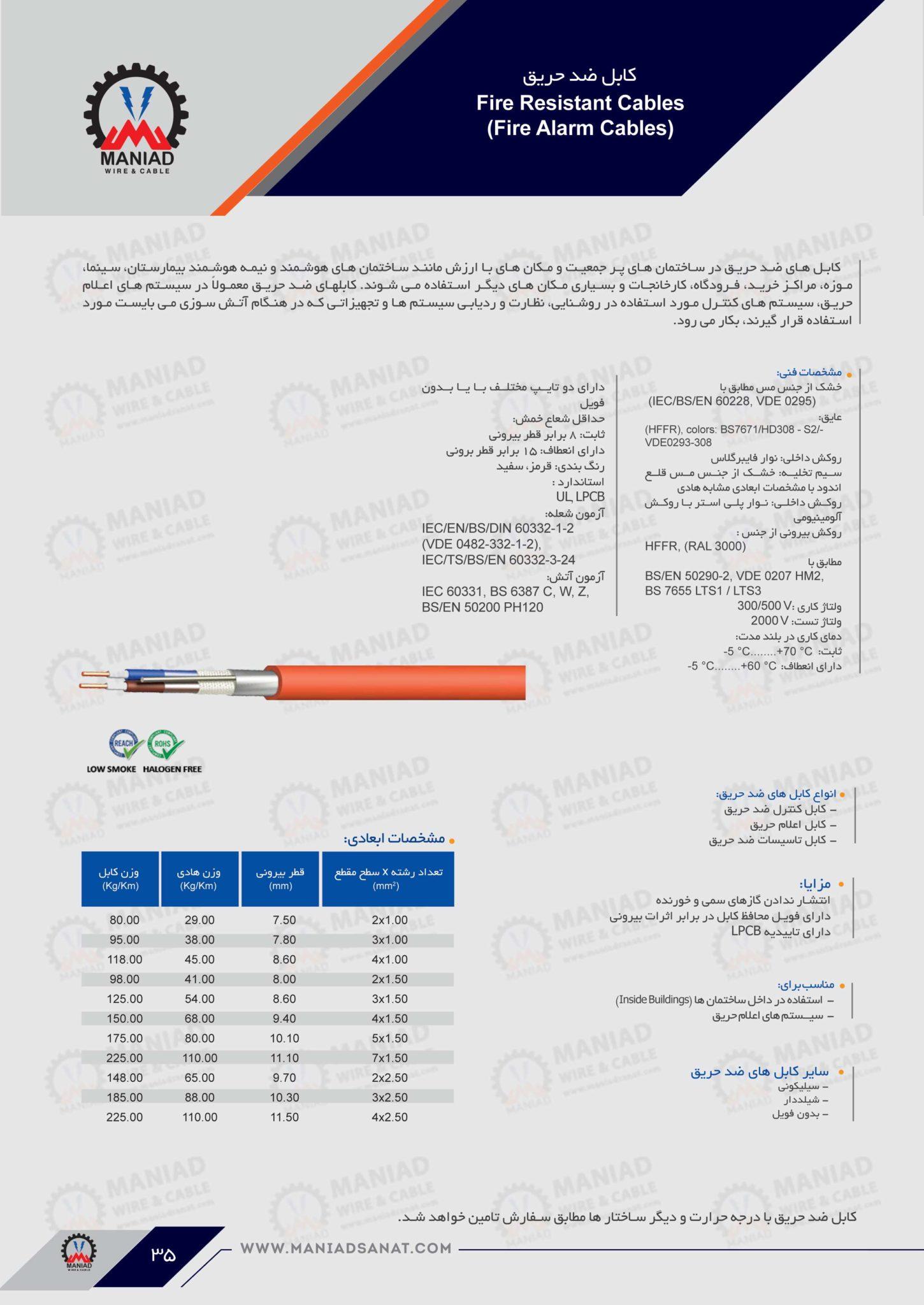 کابل ضد حریق سیلیکونی - دیتاشیت
