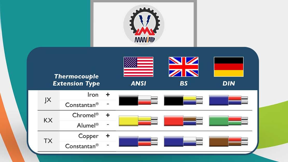 استاندارد رنگ کابل ترموکوپل و اختصارات جهانی آن چیست؟
