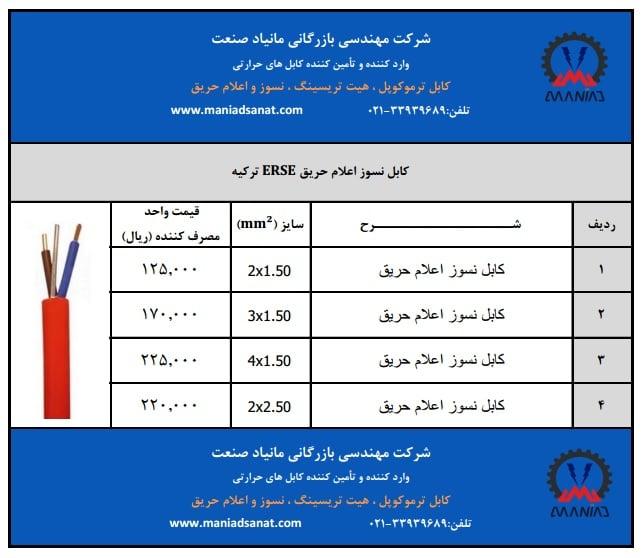 لیست قیمت کابل اعلام حریق